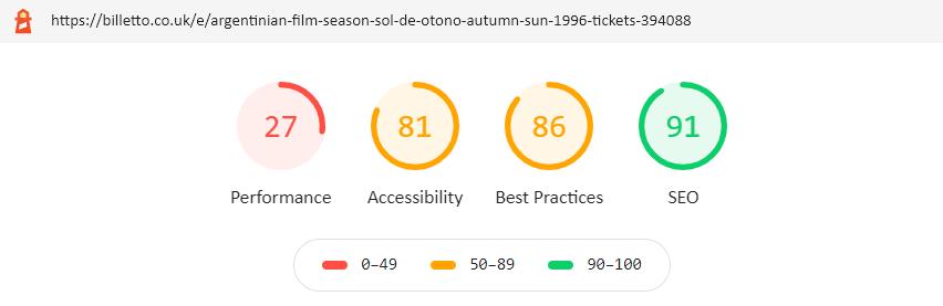 Billetto - audyt szybkości i jakości kodu źródłowego