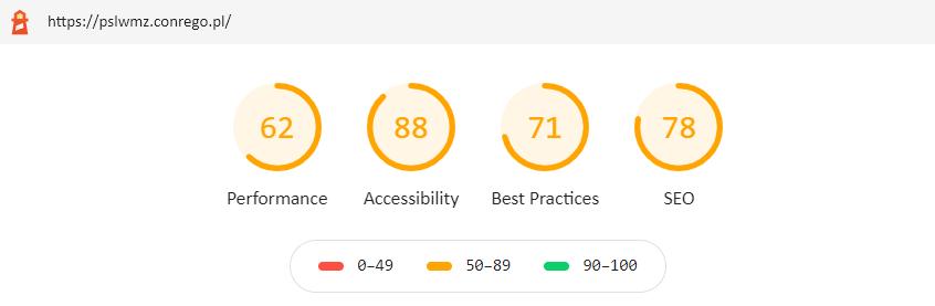 Conrego - audyt szybkości i jakości kodu źródłowego