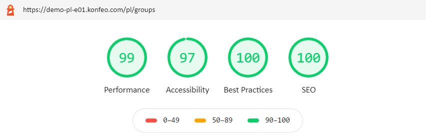 Konfeo - audyt szybkości i jakości kodu źródłowego