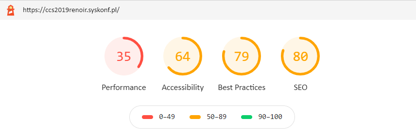 Syskonf - audyt szybkości i jakości kodu źródłowego